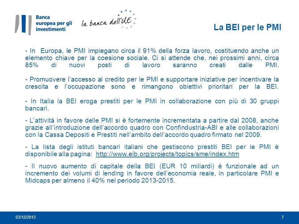 Intermediario Finanziario/ Leasing Finanziamenti basati su condizioni BEI PMI Prestiti BEI per le PMI: schema di funzionamento Provvista BEIRendicontazione 62.000 PMI finanziate nel periodo 2008-2012 Totale nuovi finanziamenti verso PMI nel periodo 2008-2012: EUR 12,4 miliardi Nuove stipule di prestiti 2012 in Italia per PMI: EUR 2,5 miliardi 803/12/2013