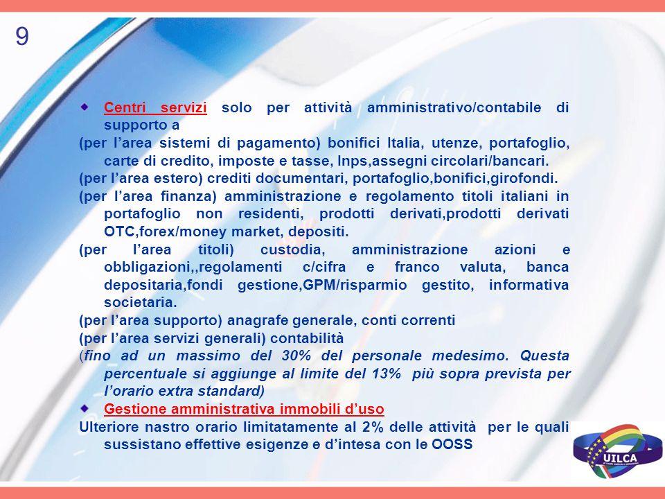 Centri servizi solo per attività amministrativo/contabile di supporto a (per larea sistemi di pagamento) bonifici Italia, utenze, portafoglio, carte di credito, imposte e tasse, Inps,assegni circolari/bancari.