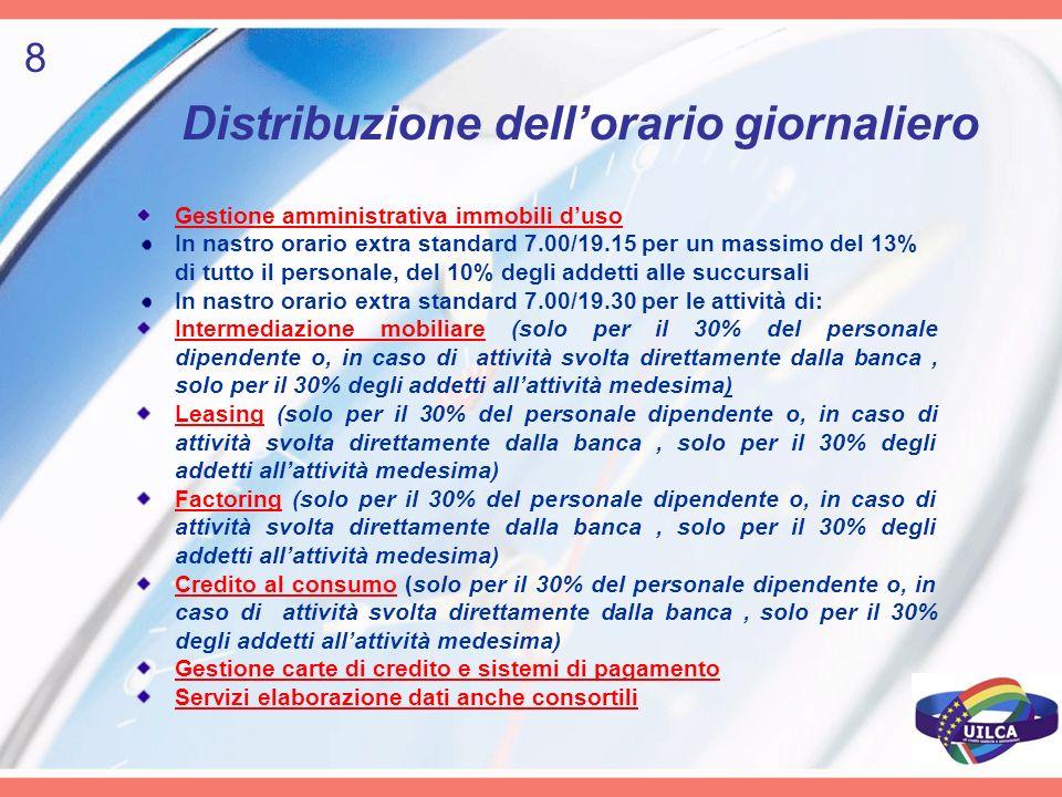 Distribuzione dellorario giornaliero Gestione amministrativa immobili duso In nastro orario extra standard 7.00/19.15 per un massimo del 13% di tutto