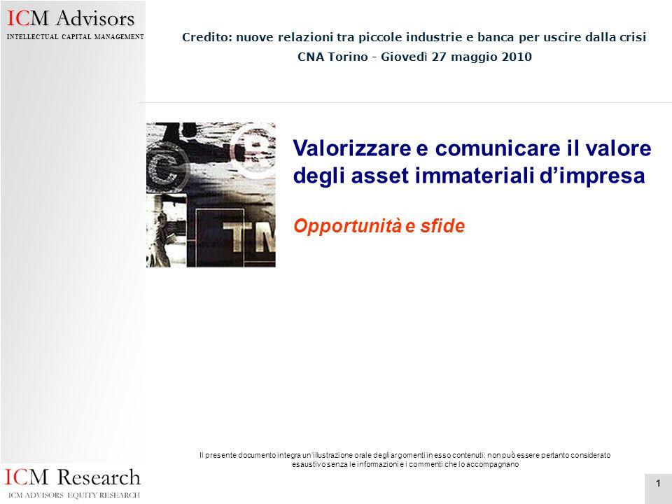 ICM Advisors LLC, 2002- 2010 All Rights Reserved 12 Comunicare il valore – relazione banca-impresa