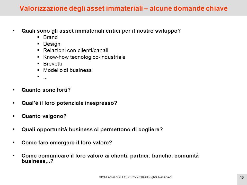 ICM Advisors LLC, 2002- 2010 All Rights Reserved 10 Valorizzazione degli asset immateriali – alcune domande chiave Quali sono gli asset immateriali critici per il nostro sviluppo.