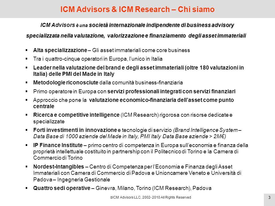 ICM Advisors LLC, 2002- 2010 All Rights Reserved 4 Valore dimpresa Asset Immateriali + Asset Tangibili = Il patrimonio intangibile Perché gli asset immateriali sono critici per lo sviluppo dellimpresa Rappresentano una parte rilevante del valore dimpresa (40-80%) secondo le caratteristiche del settore industriale Assorbono la gran parte delle spese e degli investimenti (R&D, Marketing/Branding, Formazione) delle imprese Determinano il vantaggio competitivo e consentono di valutare lo stato di salute di unazienda Sono i fattori che maggiormente consentono di prevedere il vantaggio competitivo prospettico di unorganizzazione, ovvero la sua capacità di creare valore anche domani