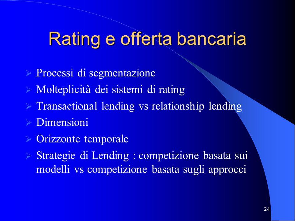 23 IMPATTO SUL SISTEMA FINANZIARIO 4 1.Presenza di Rating interni, 2.maggiore esposizione alla ciclicità, 3.estensione / preferenza per le valutazioni