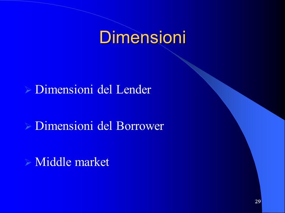 28 Transactional lending vs relationship lending La modalità di risk management impatta in modo non trascurabile il modello di offerta loggetto di ind