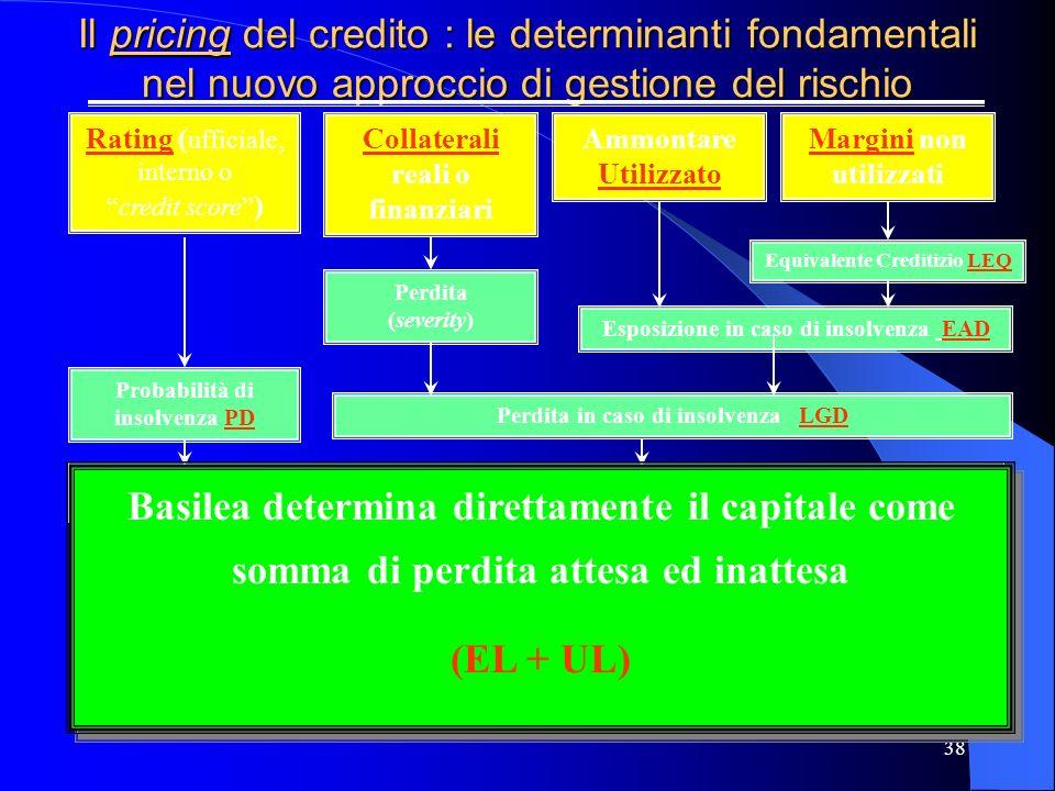 37 Impatti a livello di finanza dimpresa 2 i confini tra mercato e banche saranno probabilmente diversi dopo un periodo di adattamento; leffetto annun