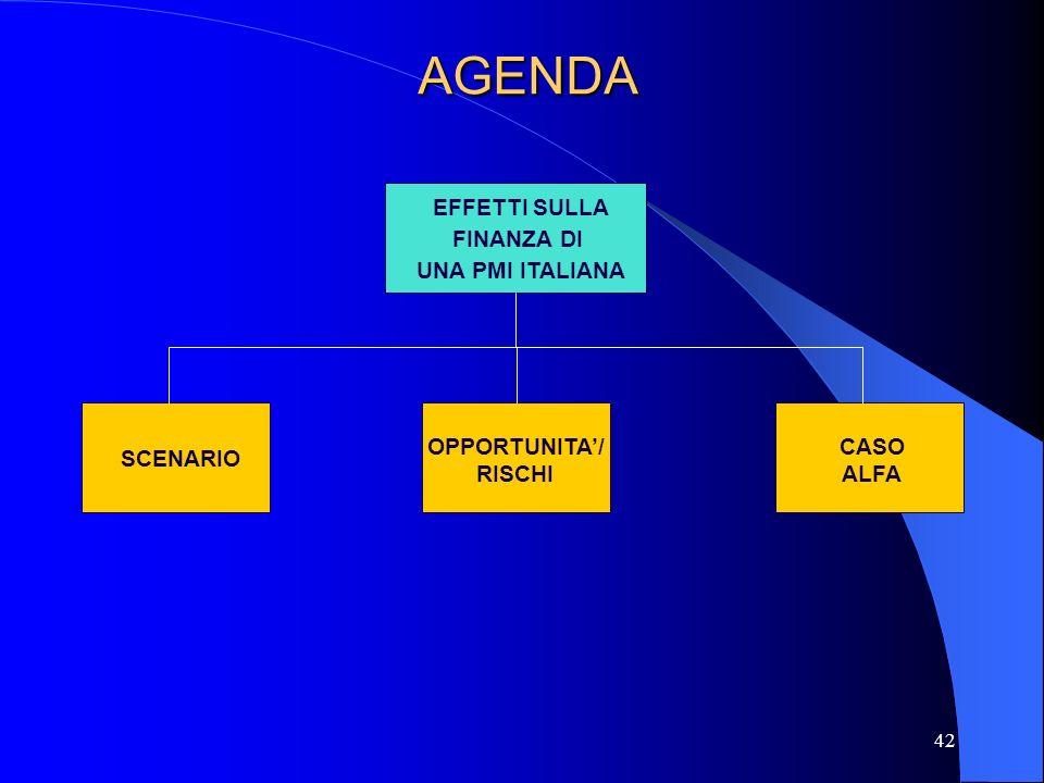 41 Effetti di Basilea 2 sulla tesoreria dellimpresa: come può reagire la finanza di una media impresa italiana