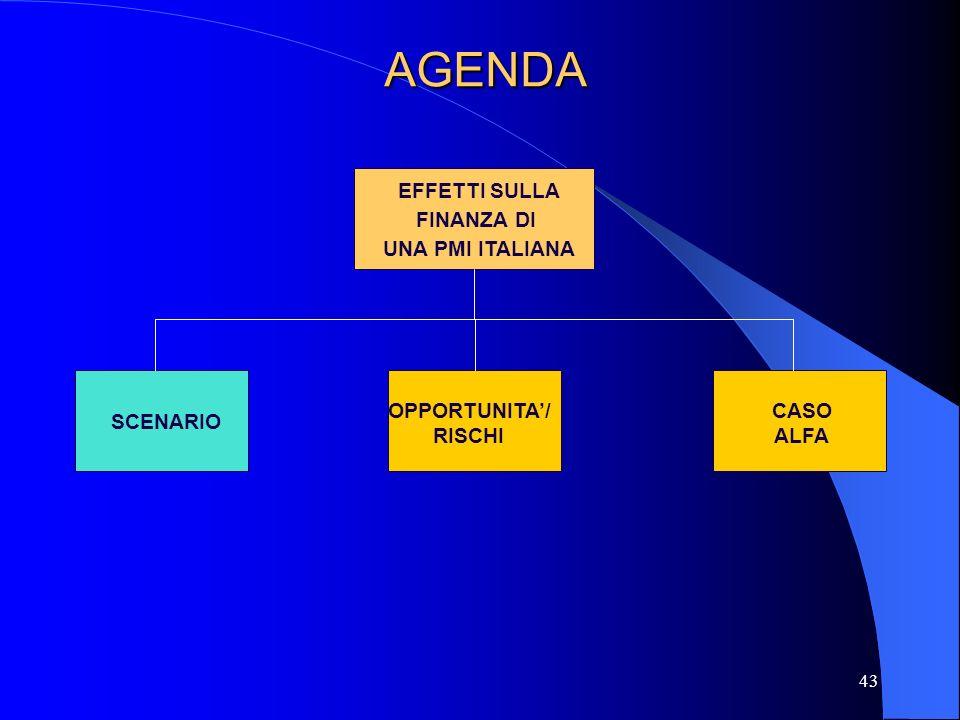42 AGENDA EFFETTI SULLA FINANZA DI UNA PMI ITALIANA SCENARIO OPPORTUNITA/ RISCHI CASO ALFA
