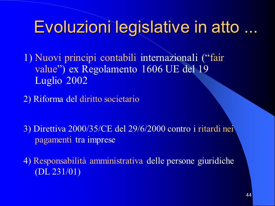 43 AGENDA EFFETTI SULLA FINANZA DI UNA PMI ITALIANA SCENARIO OPPORTUNITA/ RISCHI CASO ALFA