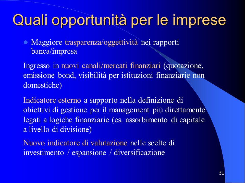 50 AGENDA EFFETTI SULLA FINANZA DI UNA PMI ITALIANA SCENARIO OPPORTUNITA/ RISCHI CASO CAVIRO