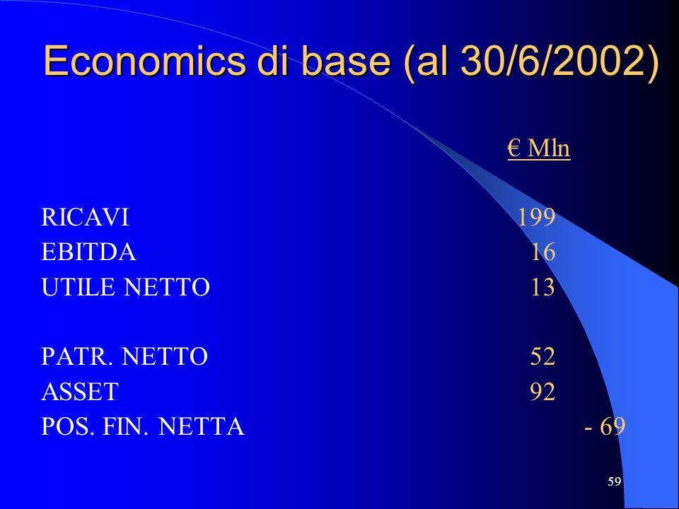 58 Struttura del Gruppo GRUPPO ALFA SOC. 1 3 stabilimenti B to C SOC. 2 2 stabilimenti B to B Intragruppo SOC. 3 2 stabilimenti B to B Intragruppo