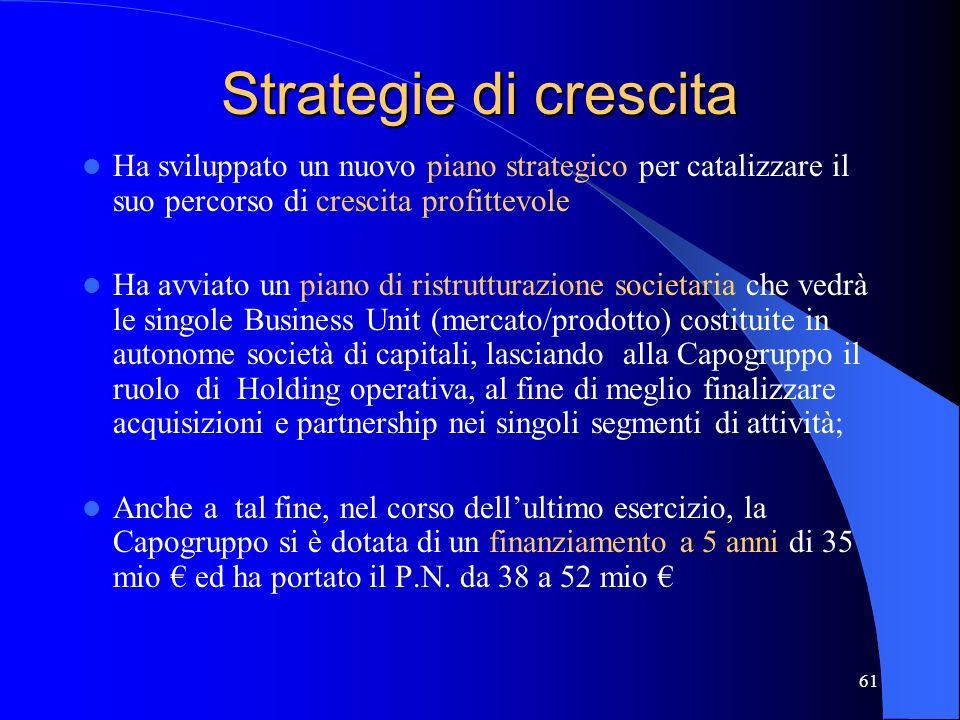 60 Quote di mercato 20% del mercato italiano canale retail (1° produttore italiano a volume) 20% del mercato nazionale del primo semilavorato 18% del