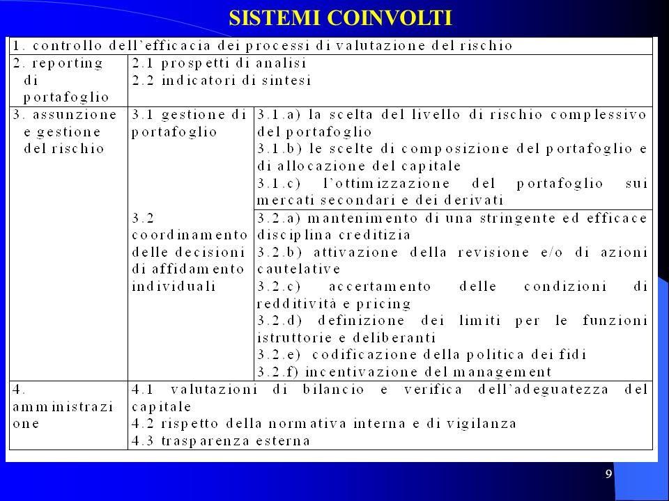 8 INTEGRAZIONI ORGANIZZATIVE RICONGIUNGERE LA GESTIONE EX POST DEI RECUPERI CON LA ASSUNZIONE EX ANTE DEL RISCHIO INTEGRARE I SISTEMI INFORMATIVI DEGL