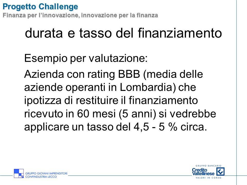 Progetto Challenge Finanza per linnovazione, innovazione per la finanza durata e tasso del finanziamento Esempio per valutazione: Azienda con rating B
