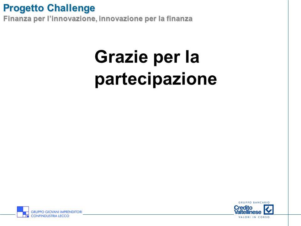 Progetto Challenge Finanza per linnovazione, innovazione per la finanza Grazie per la partecipazione