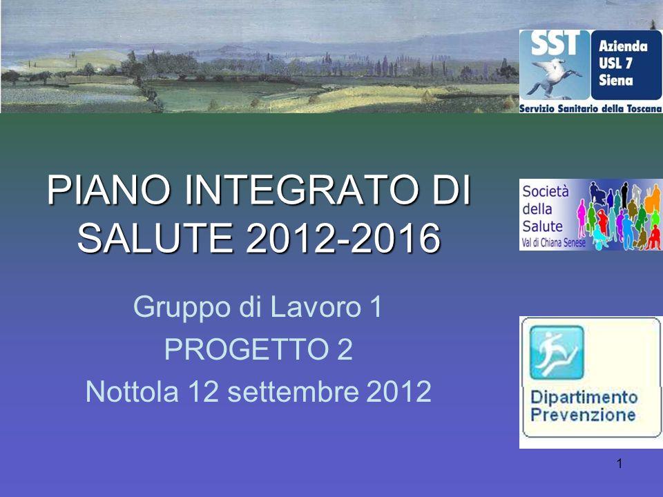 1 PIANO INTEGRATO DI SALUTE 2012-2016 Gruppo di Lavoro 1 PROGETTO 2 Nottola 12 settembre 2012