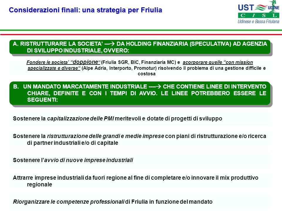 Considerazioni finali: una strategia per Friulia A. RISTRUTTURARE LA SOCIETA --- DA HOLDING FINANZIARIA (SPECULATIVA) AD AGENZIA DI SVILUPPO INDUSTRIA