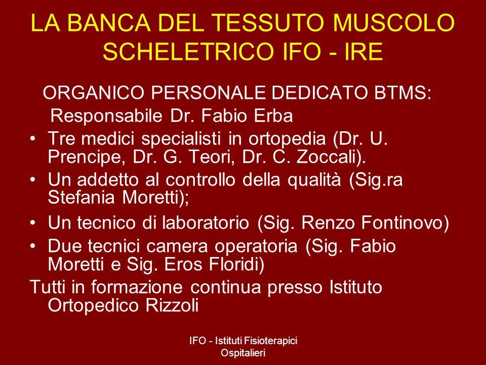 IFO - Istituti Fisioterapici Ospitalieri LA BANCA DEL TESSUTO MUSCOLO SCHELETRICO IFO - IRE ORGANICO PERSONALE DEDICATO BTMS: Responsabile Dr. Fabio E
