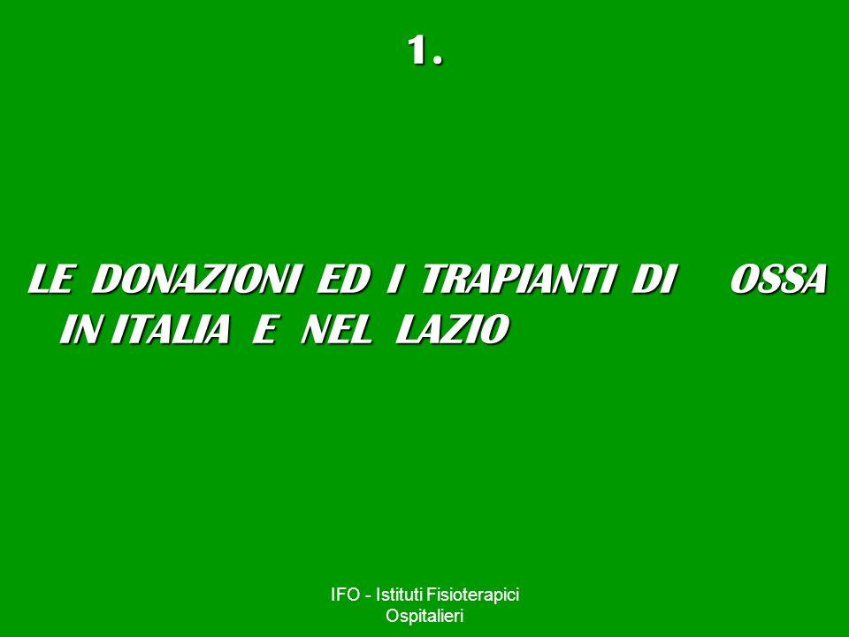 IFO - Istituti Fisioterapici Ospitalieri 1. LE DONAZIONI ED I TRAPIANTI DI OSSA IN ITALIA E NEL LAZIO