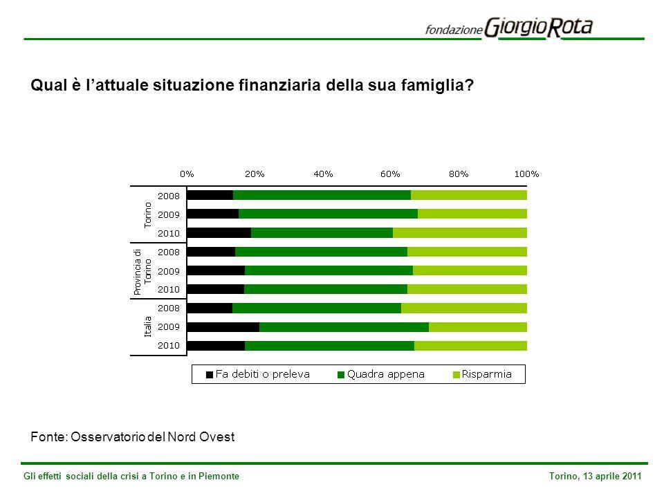 Gli effetti sociali della crisi a Torino e in Piemonte Torino, 13 aprile 2011 Qual è lattuale situazione finanziaria della sua famiglia.
