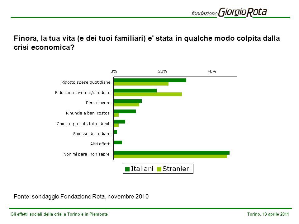 Gli effetti sociali della crisi a Torino e in Piemonte Torino, 13 aprile 2011 Finora, la tua vita (e dei tuoi familiari) e stata in qualche modo colpita dalla crisi economica.