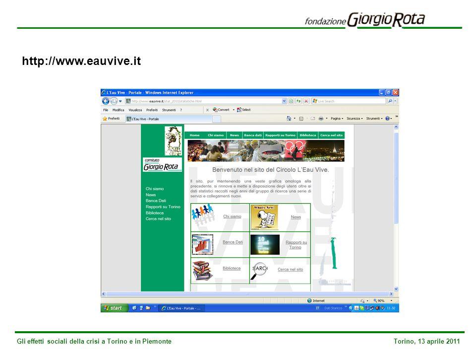 http://www.eauvive.it
