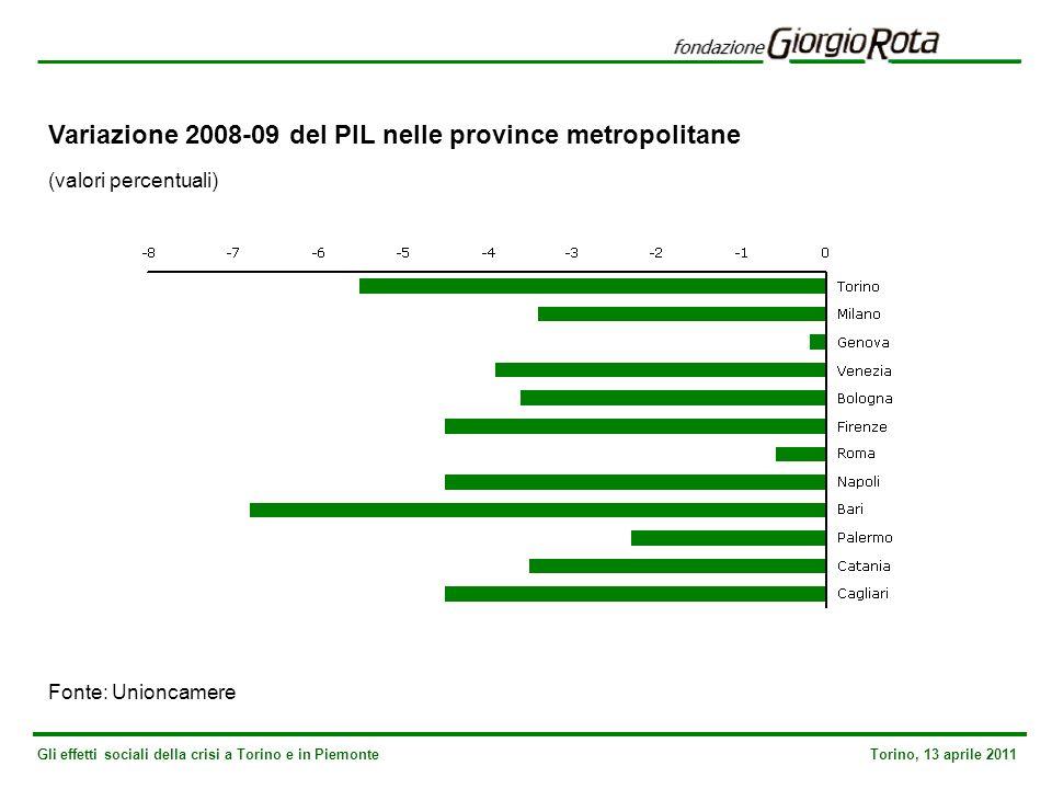 Gli effetti sociali della crisi a Torino e in Piemonte Torino, 13 aprile 2011 Variazione 2008-09 del PIL nelle province metropolitane (valori percentuali) Fonte: Unioncamere