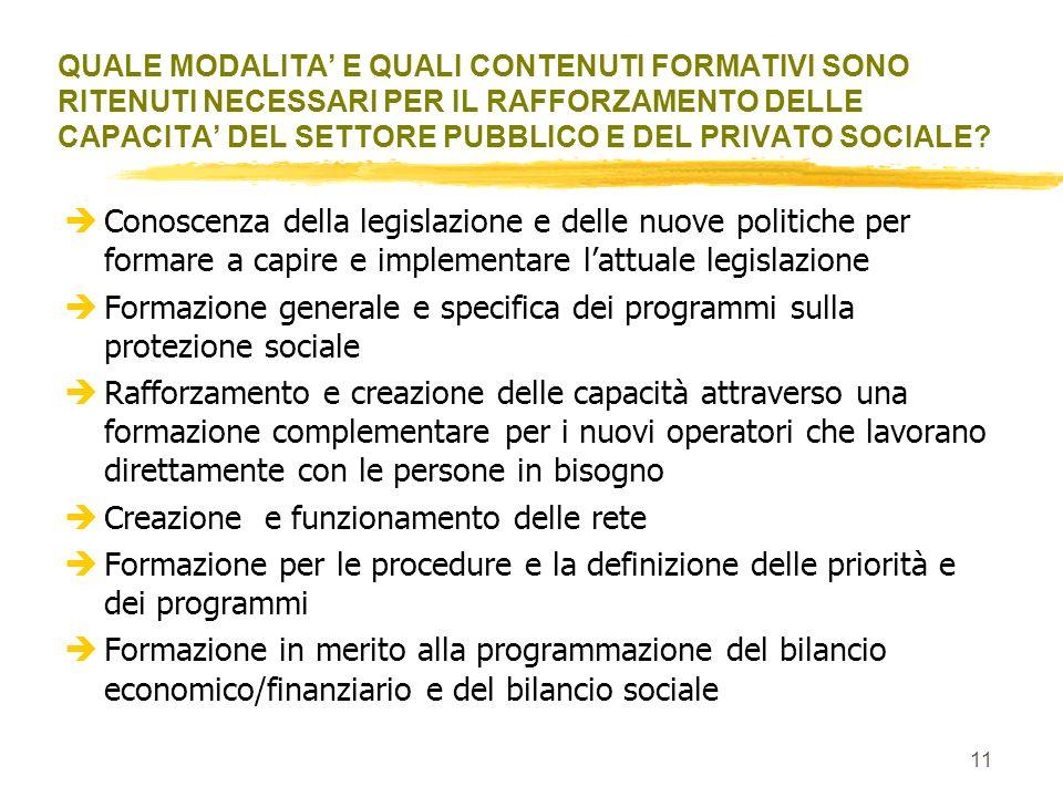 10 èAl settore pubblico per la successiva assegnazione al settore privato FONDI INTERNAZIONALI
