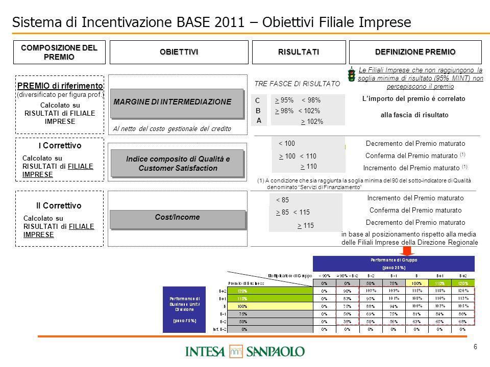 7 Sistema di Incentivazione 2011 di Filiale Imprese Premi di riferimento per figura professionale