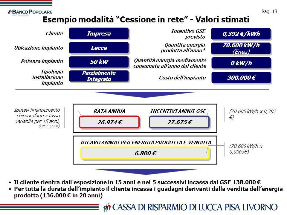 Pag. 13 Esempio modalità Cessione in rete - Valori stimati Lecce Ubicazione impianto Quantità energia prodotta allanno* 70.600 kW/h (Enea) Potenza imp