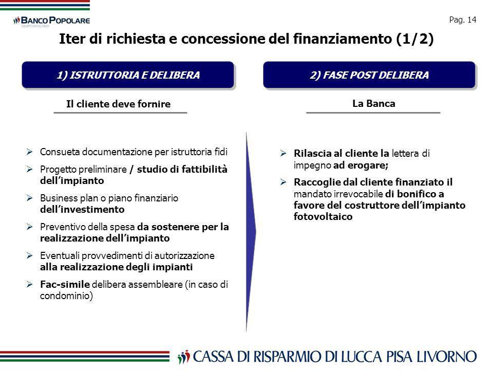Pag. 14 Iter di richiesta e concessione del finanziamento (1/2) 1) ISTRUTTORIA E DELIBERA Consueta documentazione per istruttoria fidi Progetto prelim