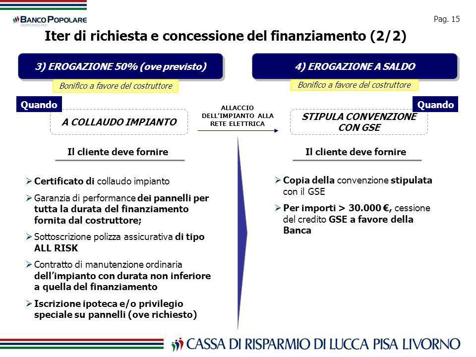 Pag. 15 Iter di richiesta e concessione del finanziamento (2/2) STIPULA CONVENZIONE CON GSE 4) EROGAZIONE A SALDO ALLACCIO DELLIMPIANTO ALLA RETE ELET