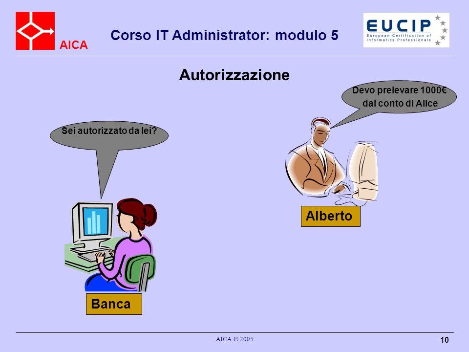AICA Corso IT Administrator: modulo 5 AICA © 2005 10 Autorizzazione Alberto Devo prelevare 1000 dal conto di Alice Sei autorizzato da lei? Banca