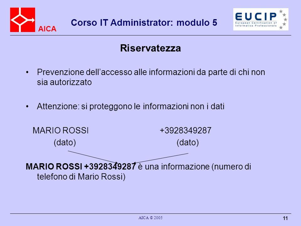 AICA Corso IT Administrator: modulo 5 AICA © 2005 11 Riservatezza Prevenzione dellaccesso alle informazioni da parte di chi non sia autorizzato Attenz