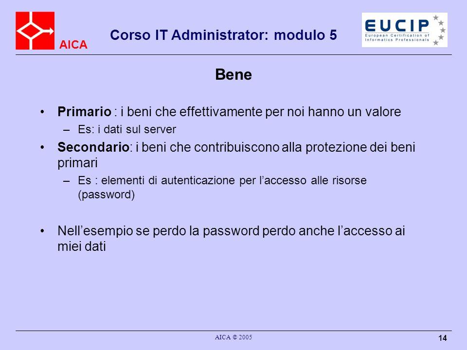 AICA Corso IT Administrator: modulo 5 AICA © 2005 14 Bene Primario : i beni che effettivamente per noi hanno un valore –Es: i dati sul server Secondar
