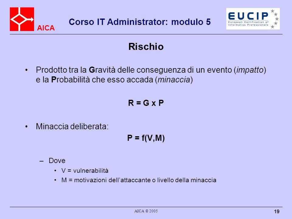 AICA Corso IT Administrator: modulo 5 AICA © 2005 19 Rischio Prodotto tra la Gravità delle conseguenza di un evento (impatto) e la Probabilità che ess