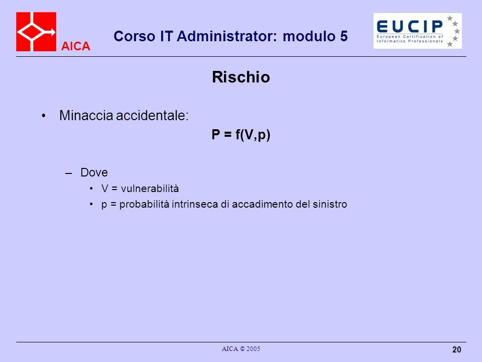 AICA Corso IT Administrator: modulo 5 AICA © 2005 20 Rischio Minaccia accidentale: P = f(V,p) –Dove V = vulnerabilità p = probabilità intrinseca di ac