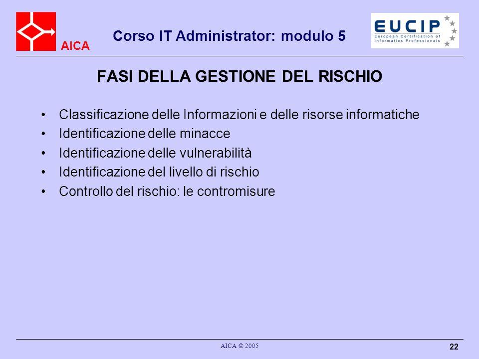 AICA Corso IT Administrator: modulo 5 AICA © 2005 22 FASI DELLA GESTIONE DEL RISCHIO Classificazione delle Informazioni e delle risorse informatiche I