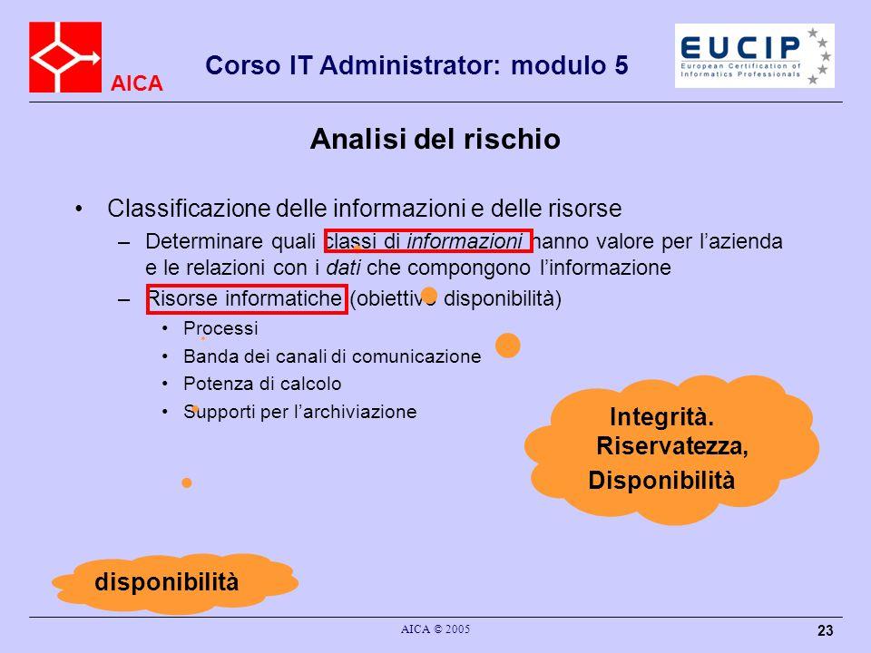 AICA Corso IT Administrator: modulo 5 AICA © 2005 23 Analisi del rischio Classificazione delle informazioni e delle risorse –Determinare quali classi