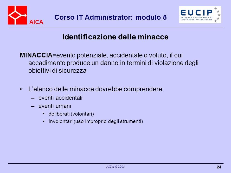 AICA Corso IT Administrator: modulo 5 AICA © 2005 24 Identificazione delle minacce MINACCIA=evento potenziale, accidentale o voluto, il cui accadiment