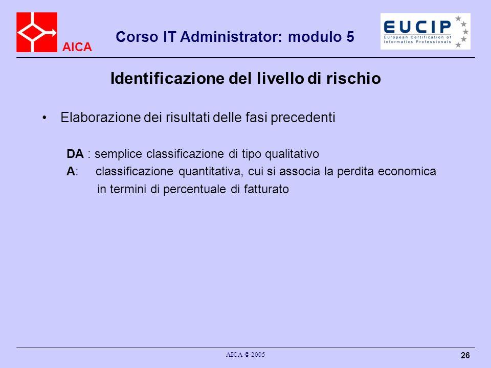 AICA Corso IT Administrator: modulo 5 AICA © 2005 26 Identificazione del livello di rischio Elaborazione dei risultati delle fasi precedenti DA : semp