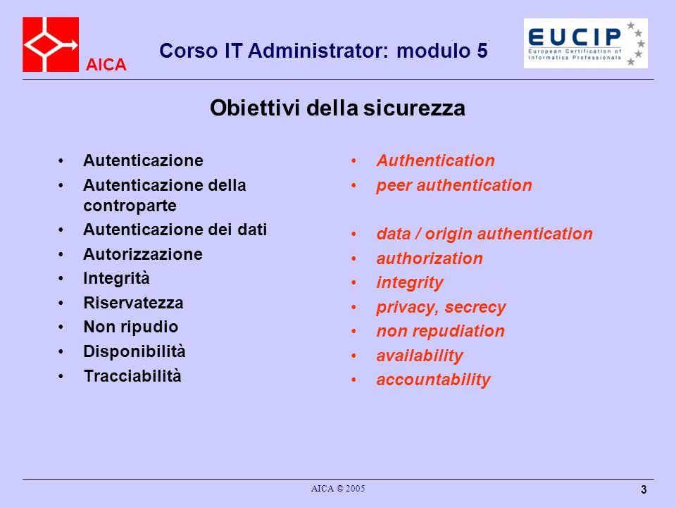 AICA Corso IT Administrator: modulo 5 AICA © 2005 3 Obiettivi della sicurezza Autenticazione Autenticazione della controparte Autenticazione dei dati