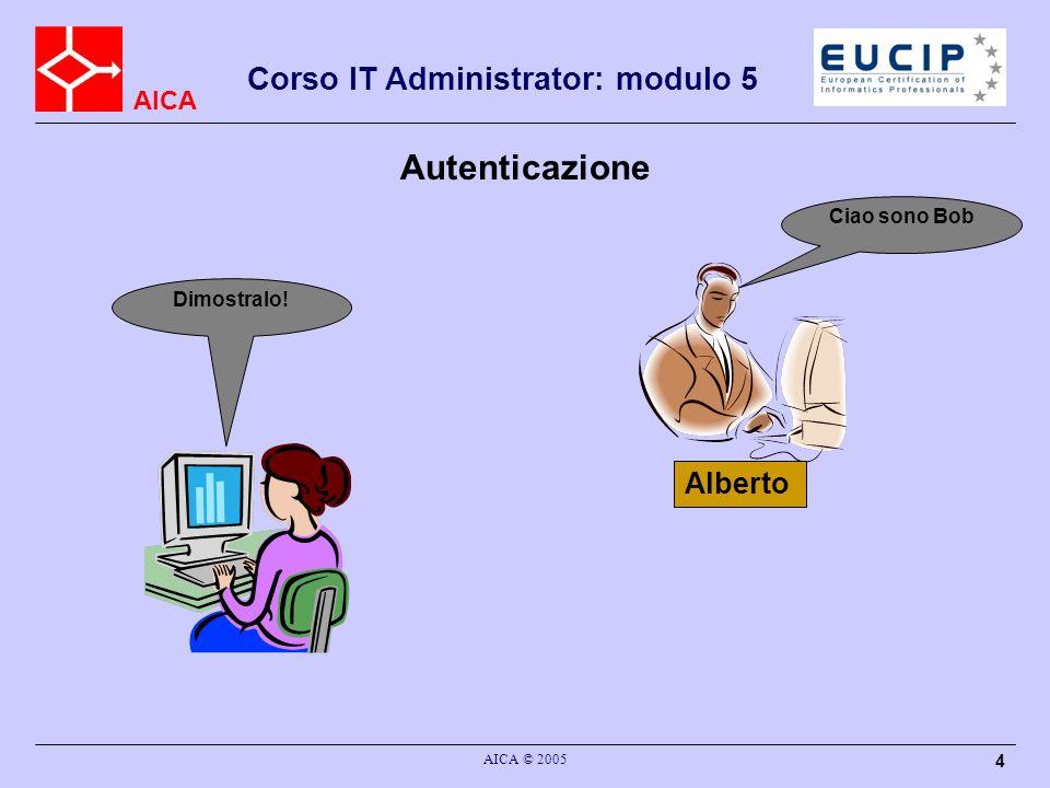 AICA Corso IT Administrator: modulo 5 AICA © 2005 4 Autenticazione Alberto Ciao sono Bob Dimostralo!