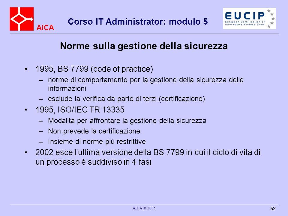 AICA Corso IT Administrator: modulo 5 AICA © 2005 52 Norme sulla gestione della sicurezza 1995, BS 7799 (code of practice) –norme di comportamento per