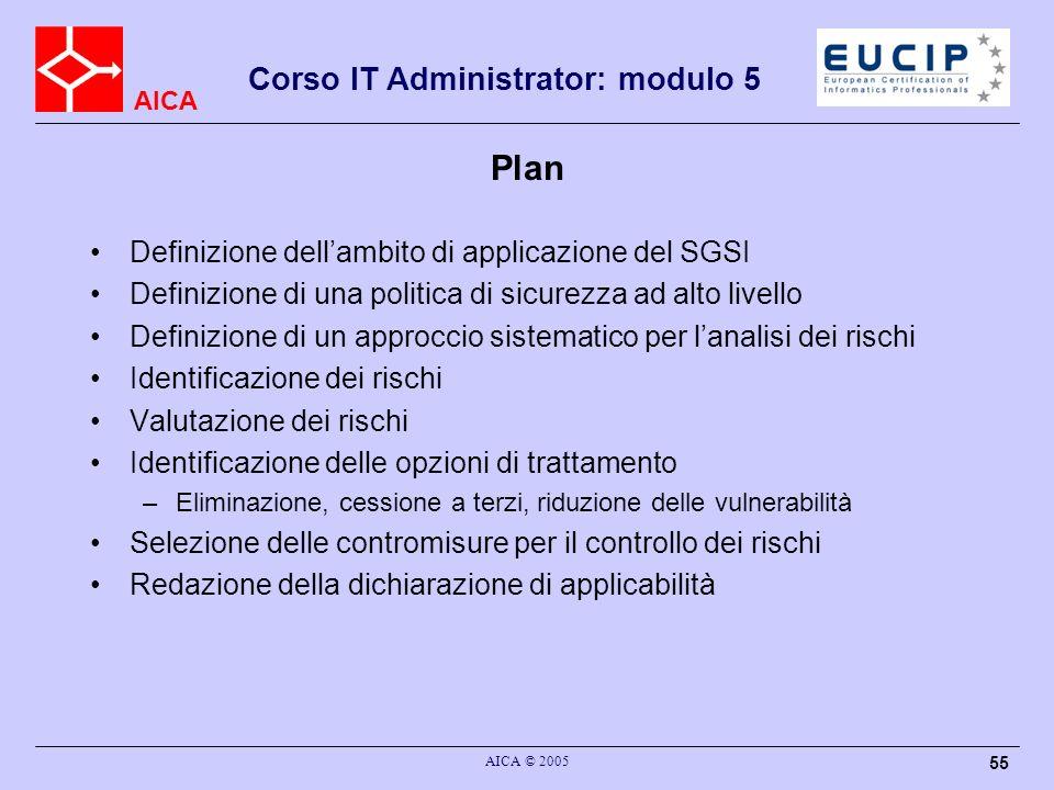 AICA Corso IT Administrator: modulo 5 AICA © 2005 55 Plan Definizione dellambito di applicazione del SGSI Definizione di una politica di sicurezza ad