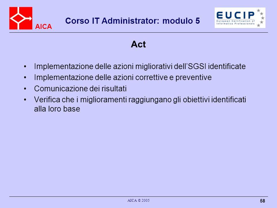 AICA Corso IT Administrator: modulo 5 AICA © 2005 58 Act Implementazione delle azioni migliorativi dellSGSI identificate Implementazione delle azioni