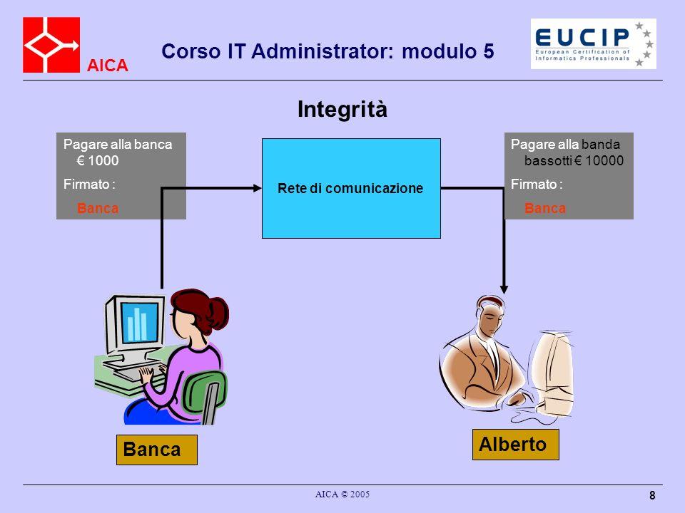 AICA Corso IT Administrator: modulo 5 AICA © 2005 8 Integrità Alberto Banca Pagare alla banca 1000 Firmato : Banca Rete di comunicazione Pagare alla b