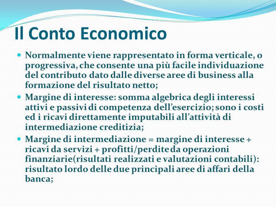 Il Conto Economico Normalmente viene rappresentato in forma verticale, o progressiva, che consente una più facile individuazione del contributo dato d