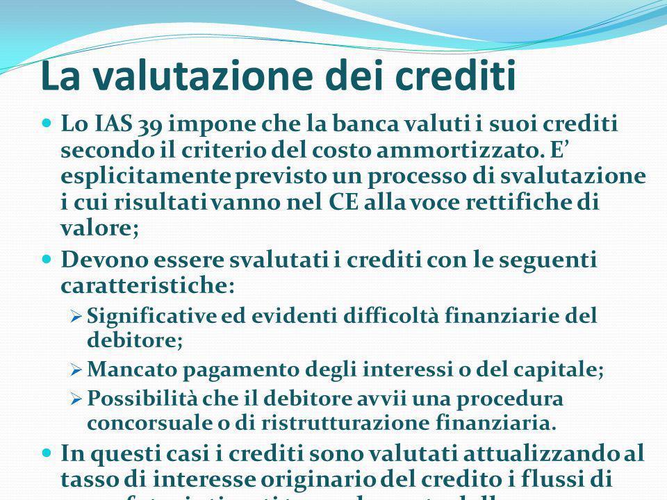 La valutazione dei crediti Lo IAS 39 impone che la banca valuti i suoi crediti secondo il criterio del costo ammortizzato.