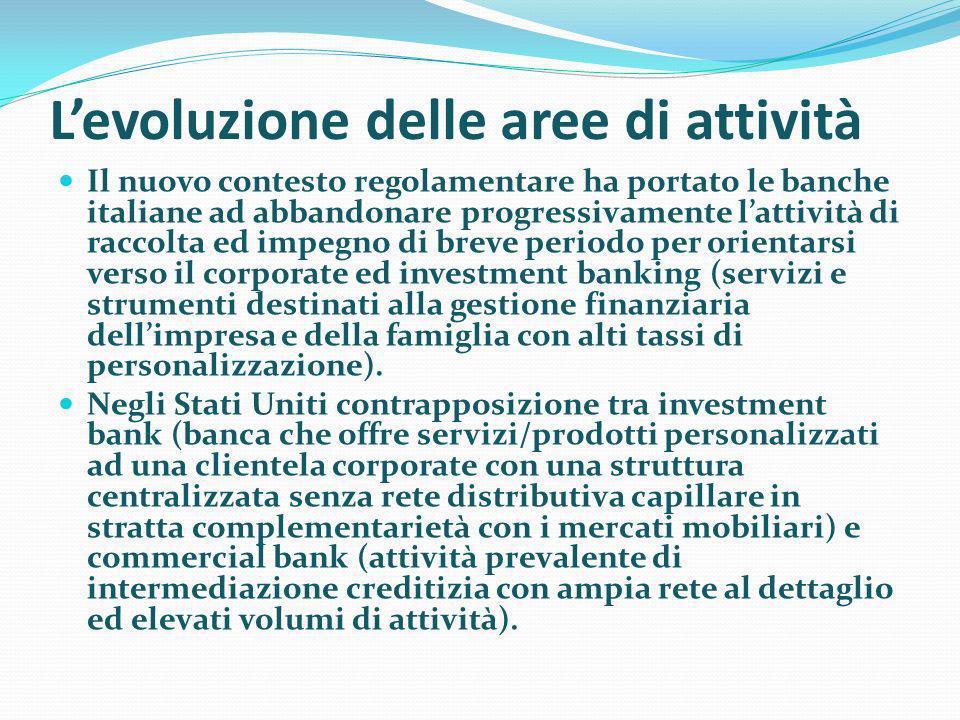 Levoluzione delle aree di attività Il nuovo contesto regolamentare ha portato le banche italiane ad abbandonare progressivamente lattività di raccolta