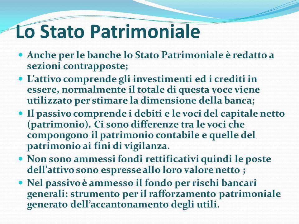 Lo Stato Patrimoniale Anche per le banche lo Stato Patrimoniale è redatto a sezioni contrapposte; Lattivo comprende gli investimenti ed i crediti in e